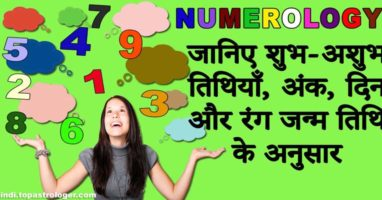 Lucky Dates Numbers Days Colors According To Numerology